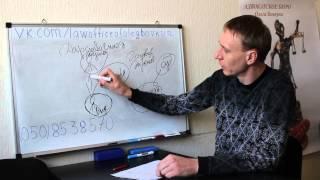 ford explorer sport 2013 видео