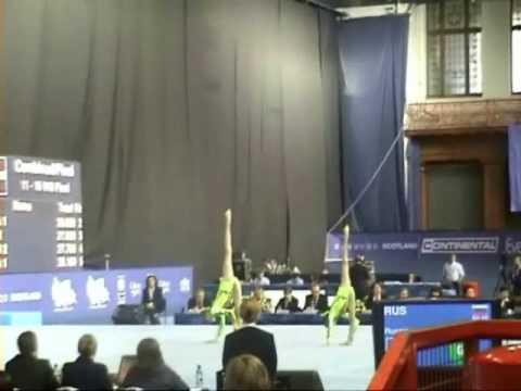 World Championship 11-16 WP russia final