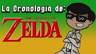 La cronologia de The Legend of Zelda: Completa y en HD