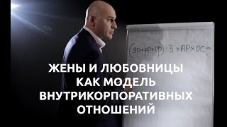 Формула мотивации на примере жен и любовниц. Радислав Гандапас