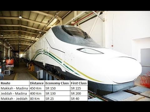Mecca to Madina Metro train launched ! - YouTube