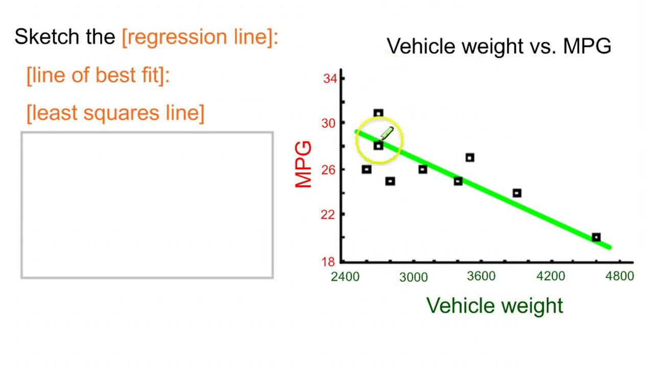 Regression slope intercept and interpretation youtube regression slope intercept and interpretation falaconquin