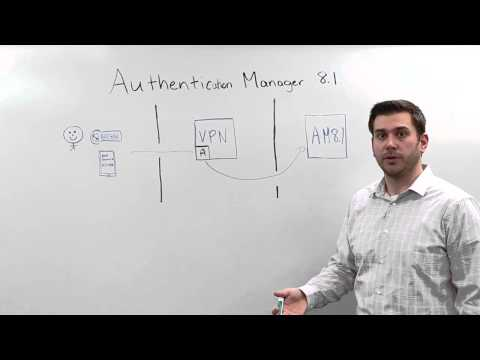 Whiteboard Rsa Authentication Manager