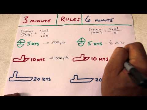 The 3 Minute and 6 Minute Rules