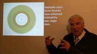 Astrobiology - habitable zones