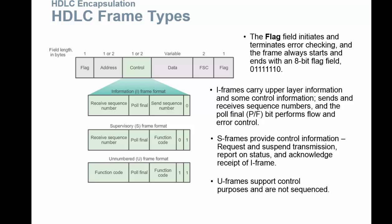 net 226 point to point hdlc encapsulation youtube