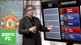 Who is joining and leaving Manchester United this transfer window? [Analysis] | ESPN FC