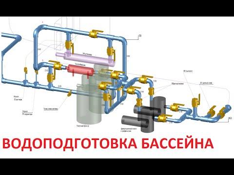Водоподготовка плавательного бассейна: проектирование и расчет.