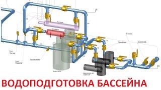 Водоподготовка плавательного бассейна: проектирование и расчет.(, 2016-04-24T18:32:26.000Z)