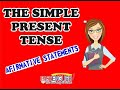 Leccion 18:THE SIMPLE PRESENT TENSE-AFFIRMATIVE STATEMENTS.