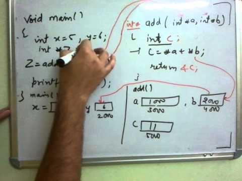 Call By reference( In Hindi)- Lec 13