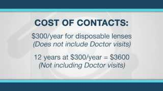 Cost of LASIK vs Contact Lenses