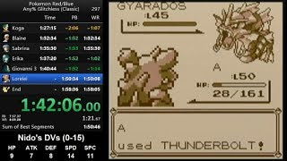 "Pokemon Red ""Classic"" speedrun in 1:56:29 [current world record]"