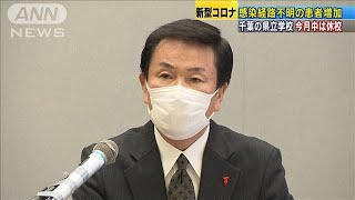 急遽4月末まで休校延長 感染経路不明増加で 千葉(20/04/05)
