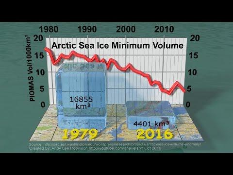 Arctic Sea Ice Minimum Volumes 1979-2016