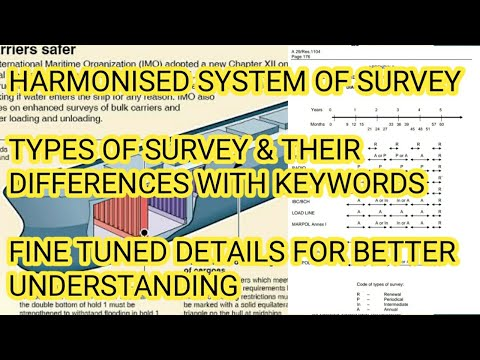 Harmonised system of Survey, Types of Surveys, Difference between Periodical, Renewal & Intermediate