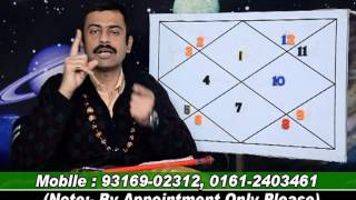 rajesh joshi.18-03-2013.DEFINITION OF ASTROLOGY AND UR BODY.