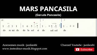 not angka mars pancasila / garuda pancasila - do = C Mayor - lagu wajib nasional - doremi solmisasi
