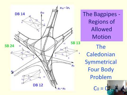 "B. Steves ""Analytical Stability Criteria for the Caledonian Symmetric Four and Five Body Problems"""
