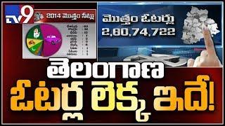 Telangana voter list || 2,80,74,722 voters in Telangana -TV9