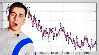 Как статистика обманывает нас?