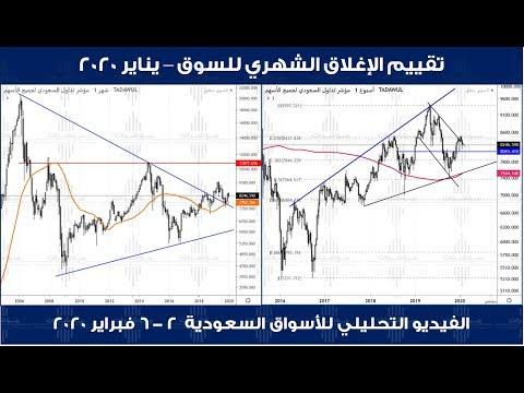 السوق السعودي || تقييم الإغلاق الشهري للسوق - يناير 2020 ...