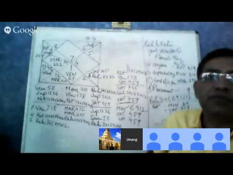 Calculation of Nakshatra and sub lord - Astrology