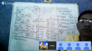 Calculation of Nakshatra and sub lord