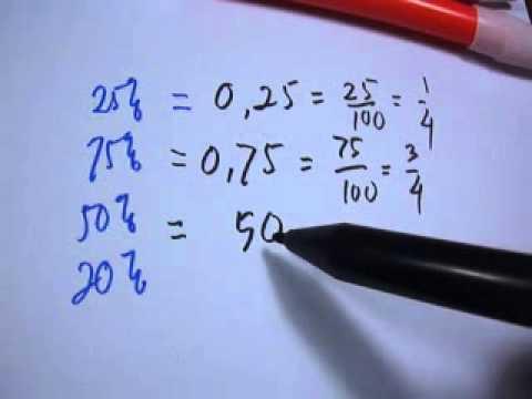 rumus-matematika-sd-mengubah-persen-desimal