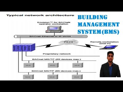 Building Management System (BMS) Architecture and learning