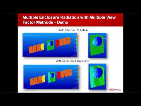 Sinda - Advanced Thermal Analysis for Aerospace and Space Applications