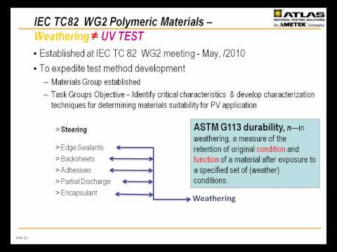 Status of Current Weather Durability Testing of Photovoltaics An Assessment