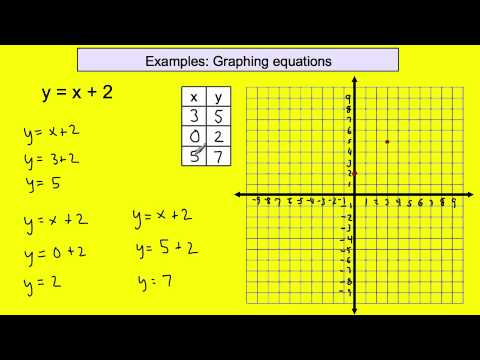 detailed lesson plan in linear equation