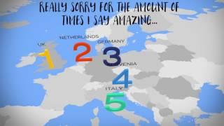My Epic Euro Trip Plan - Enjoying the VanLife
