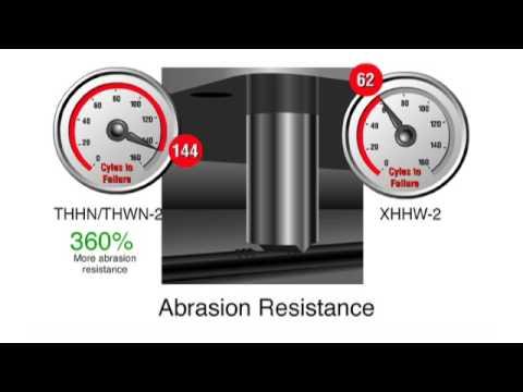 AlumaFlex SIMpull THHN cable vs XHHW