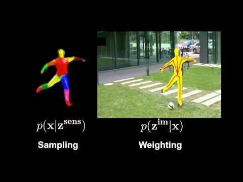ICCV'11: Outdoor Human Motion Capture Using Inverse Kinematics And Von Mises-Fisher Sampling