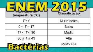 (Enem 2015/2016) Questão 136 Resolvida Matemática (Gabarito/Correção)