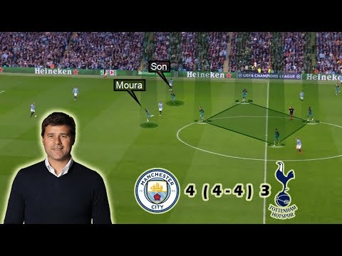 The Most Entertaining Game of the Season | Man City vs Tottenham 4-3 | Tactical Analysis