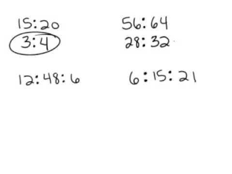 Simplify ratios - YouTube