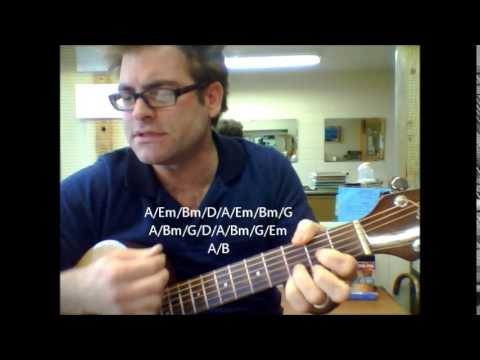 How to play Price Of Love by Bad English on...