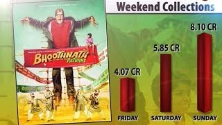 Bhoothnath Returns Box Office Collection