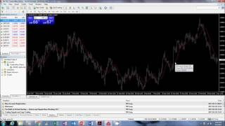 Forex Day Trading Strategies: How to Make $100 to $200 per Day