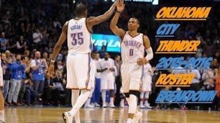 2015-2016 Oklahoma City Thunder Roster Breakdown: 2k16 Rosters