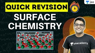 JEE: Surface Chemistry | Quick Revision | Unacademy JEE | Chemistry | Ashwani Tyagi