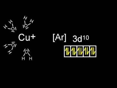 13.2 Effect of ligands on splitting of d-orbitals in transition metal complexes [HL IB Chemistry]