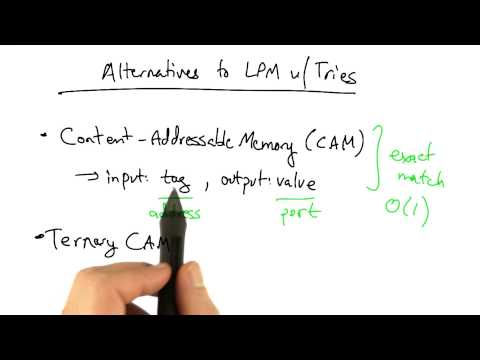 Alternatives to LPM with Tries - Georgia Tech - Network Implementation