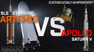 "Artemis VS Apollo: Is NASA's Artemis program actually ""sustainable?"""