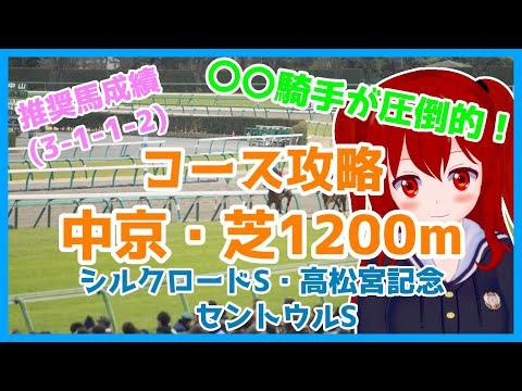【5分でわかるコース傾向攻略!】中京・芝1200m【シルクロードS】