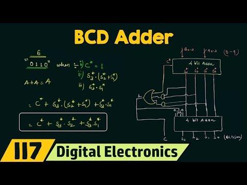 Logic Diagram Of Bcd Adder Wiring Diagram