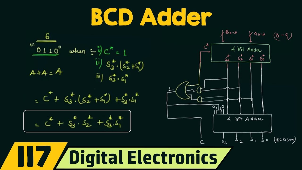 BCD Adder | Simple Explanation - YouTube